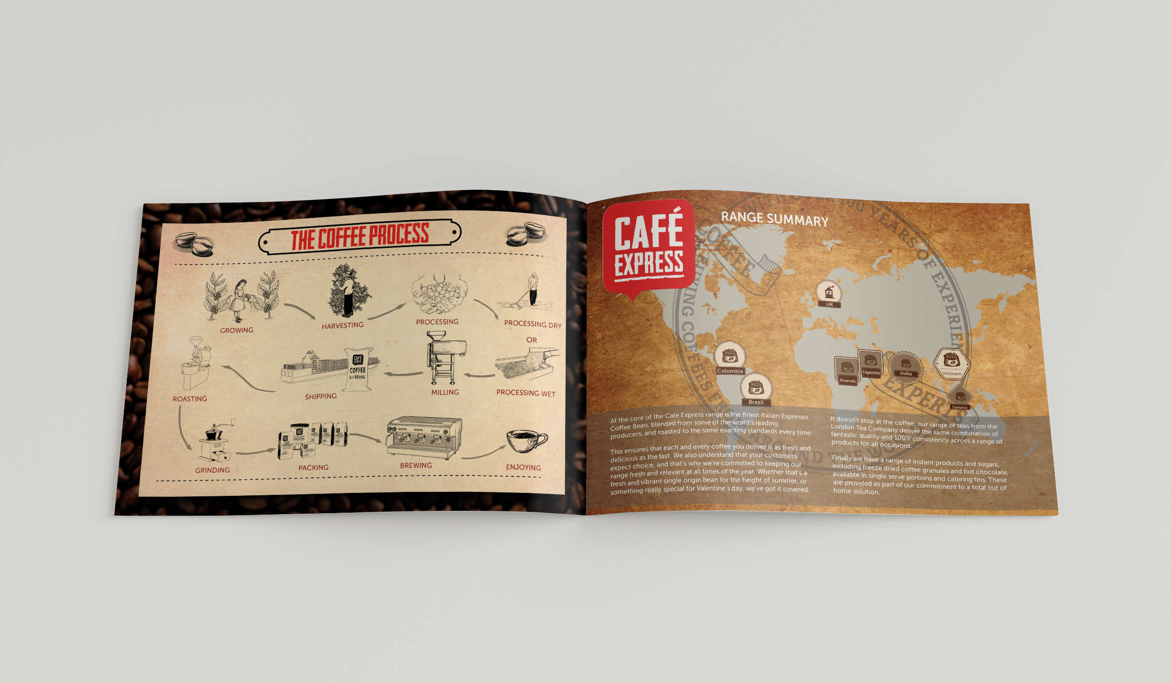 Coffee and drinks brand design and brochure design for print and flipbooks